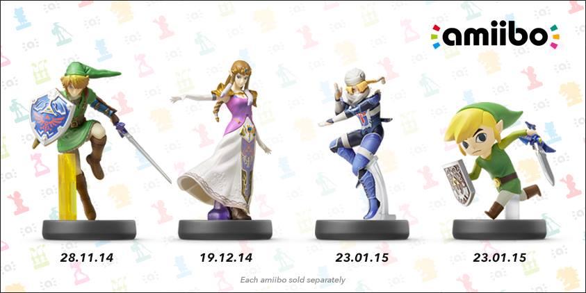 [Artículo] El potencial de las Cartas Amiibo en la saga Zelda