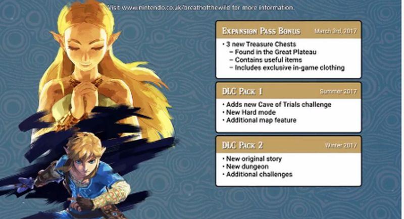 Contenido DLC y Pase de Expansión anunciado para Breath of the Wild