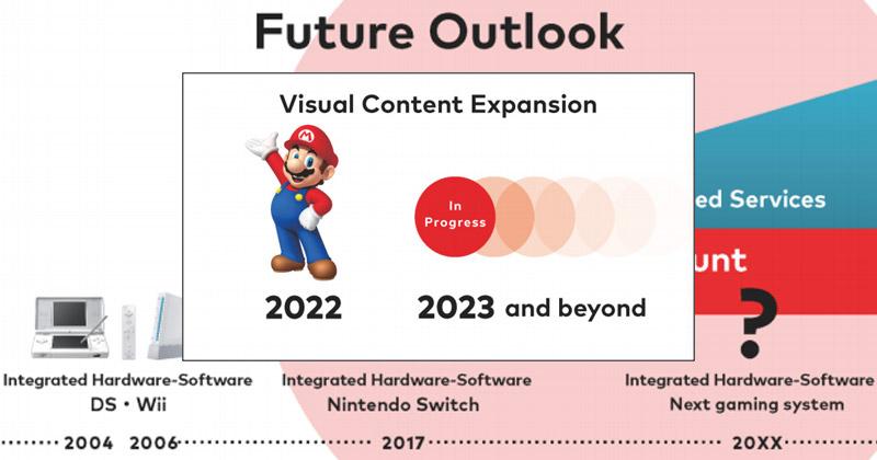 FutureNintendo20